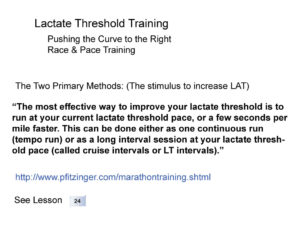 lactate-threshold-training