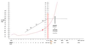 overlay-acid-vo2-max-2